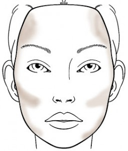 How to apply bronzer 3 or E method