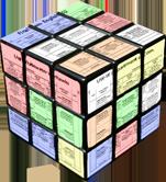 """Rubrics"" Cube"