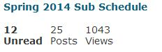 unread views posts