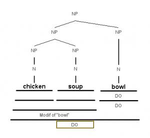GSWE PWP example 2