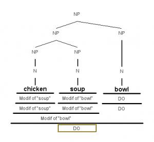 GSWE PWP example 3