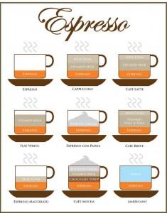 coffee savy pic